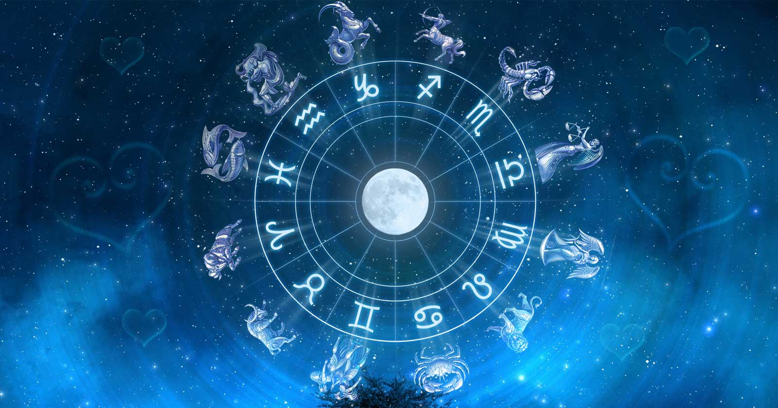 Is your zodiac sign compitable with your Partner's?