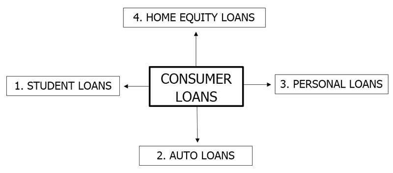 Home Equity Loan Interest Deduction 2020.Types Of Loans